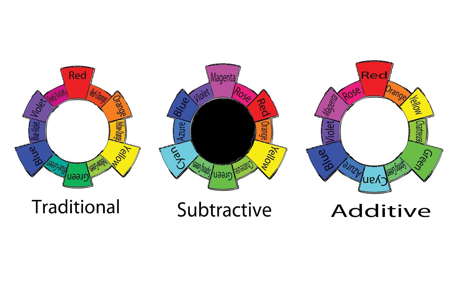 Class 21 Graphic Design Principles 1