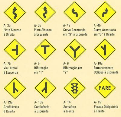 placa de transito 2