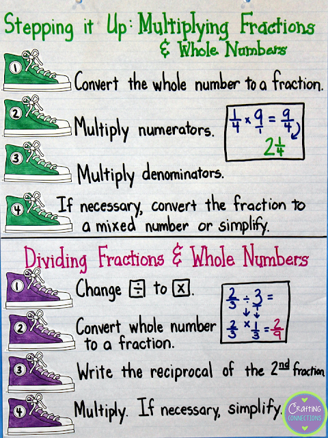 The steps to multiplying and dividing fractions