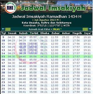 Jadwal Imsakiyah Ramadhan 1434H / 2013M