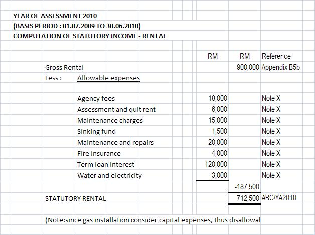 Mean While Adjust The Rental Income In Page B5b Calculation Of