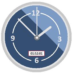 Clock pictures