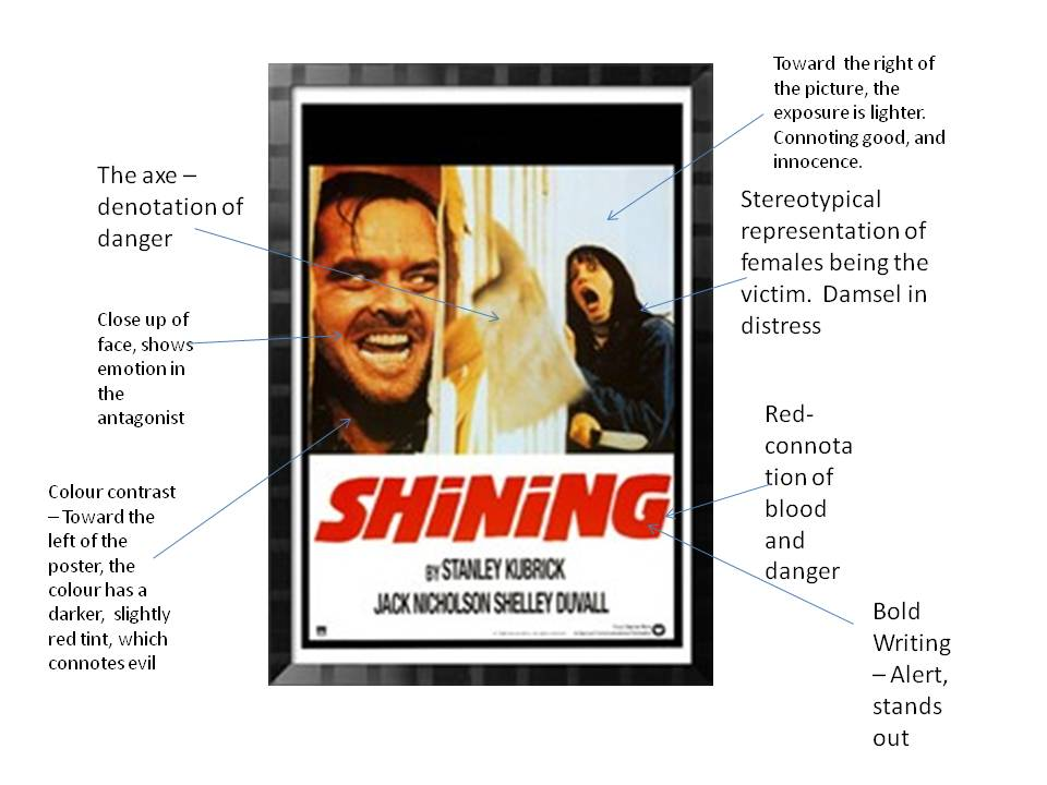 analysis of the shining Main themes: film analysis, film making tips, psychology,  while writing an article about the shining i found a bizarre detail in the river of blood.