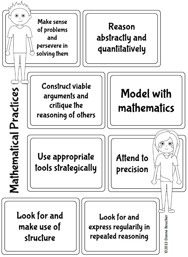 Standards for mathematical practice posters intermediate
