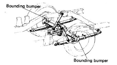 bumper bumper berfungsi sebagai pelindung komponen komponen suspensi