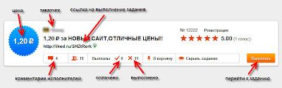 как выглядит задание в системе Liked.ru: заработать на выполнении простых заданий