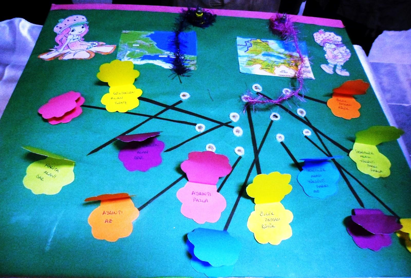 Eğitim sosyal bilgiler öğretmenliği materyal tasarım sergisi