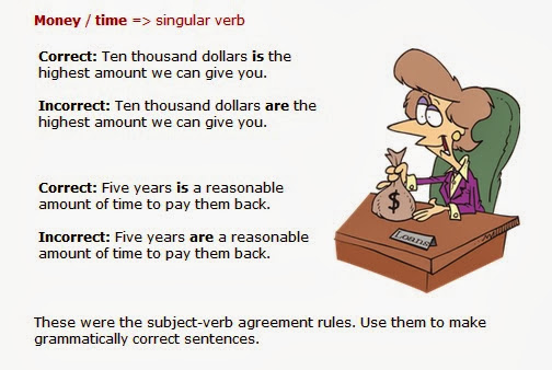 Waz Subject Verb Agreement