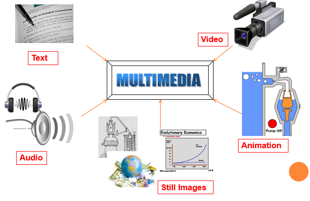 Flash presentation, Video presentation, Company Profile Video ...