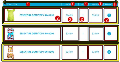 Cara Buat Table Di Blog Guna HTML