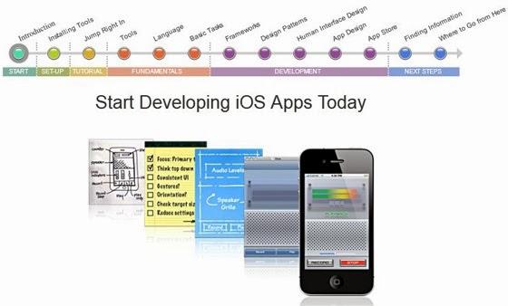 processo desenvolvimento para ios