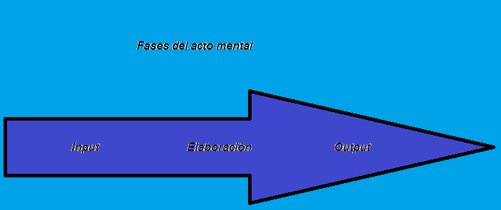 Tcnicas de enseanza basadas en input para la adquisicin de la