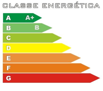Efici ncia energ tica etiqueta de efici ncia energ tica for Classe energetica