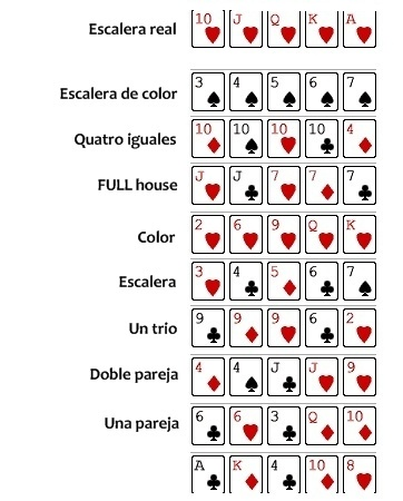 Quien gana escalera de color o poker