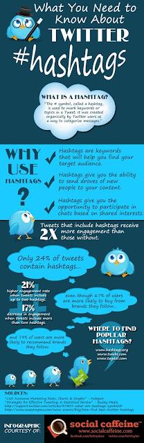 twitter hashtag infografica