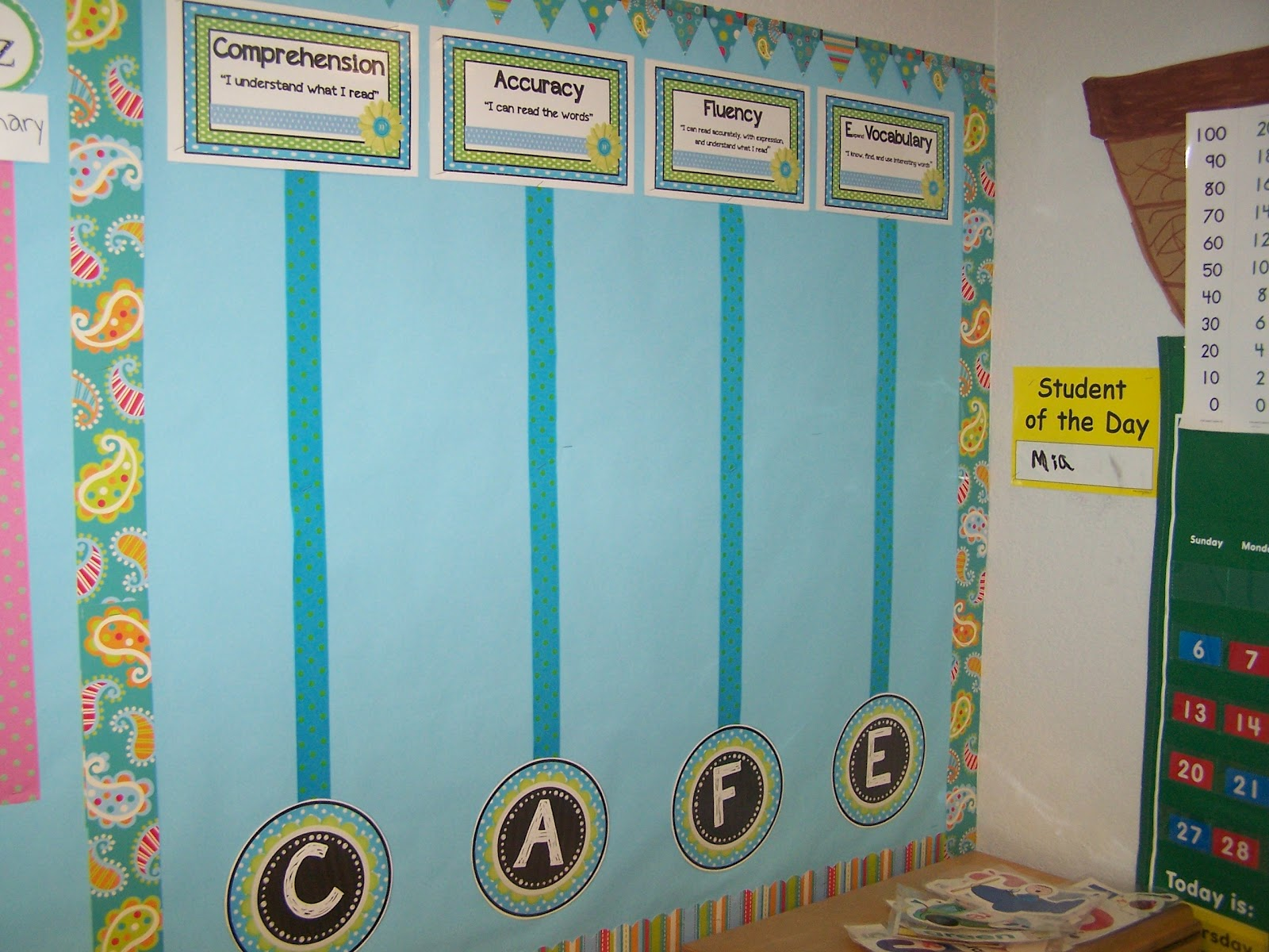 Classroom Design For Bulletin Board ~ Tales of a first grade teacher classroom design and linky