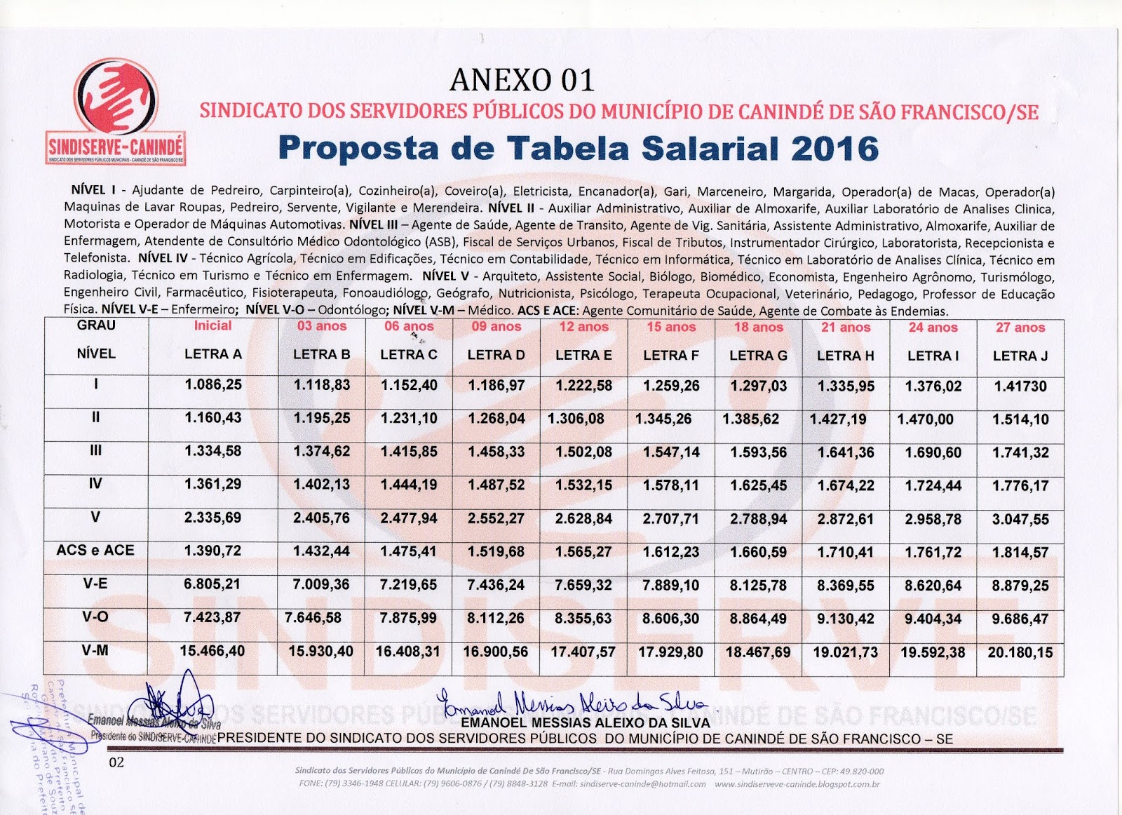 Seplag Mg Tabela Salarial 2016 | seplag mg tabela salarial