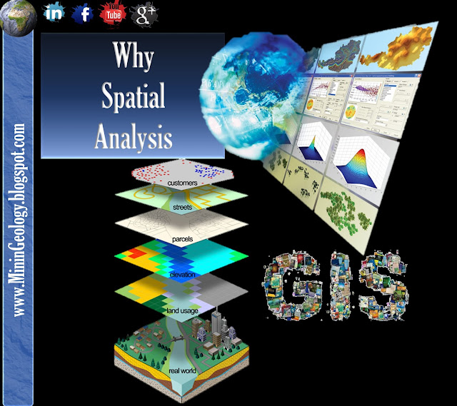 Why Spatial Analysis