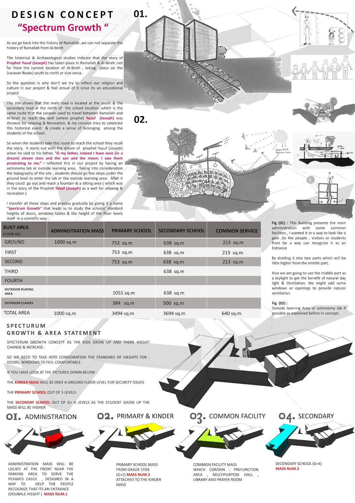 Competition project 04 palestinian school by nour el houda for Architectural design concept sheet