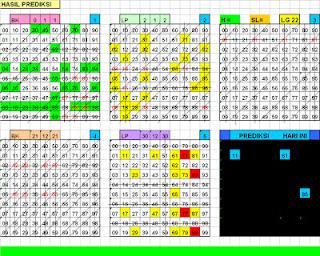Prediksi Togel Singapore hari ini Minggu 19 Mei 2013
