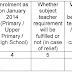 Rational/Transfers of teachers during 2013- Relieving of the teachers- Instructions