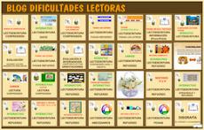 DIFICULTADES LECTORAS