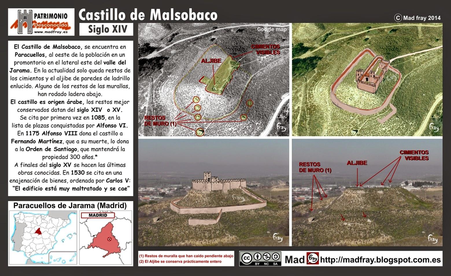 Castillo de Malsobaco. Paracuellos del Jarama, Madrid, España.