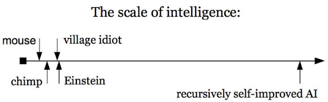 intelligence explosion