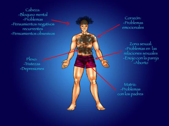 Toxinas y perturbaciones energeticas psicologia integral for Como mantener libres de toxinas