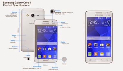 Tips Android - Cara Mudah Root Samsung Galaxy Core 2