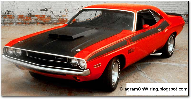 Dodge Challenger 1970 Instrument Panel Wiring Diagram Rallye – Dodge Challenger Wiring Schematic