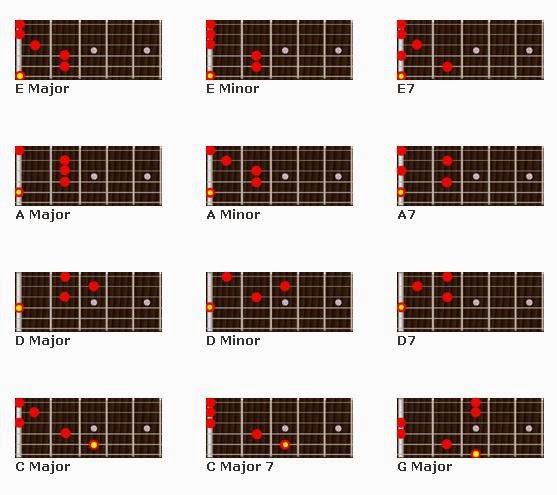 Cord Gitar Dasar: Newhairstylesformen2014.com