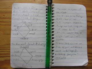 Esoteric Notes