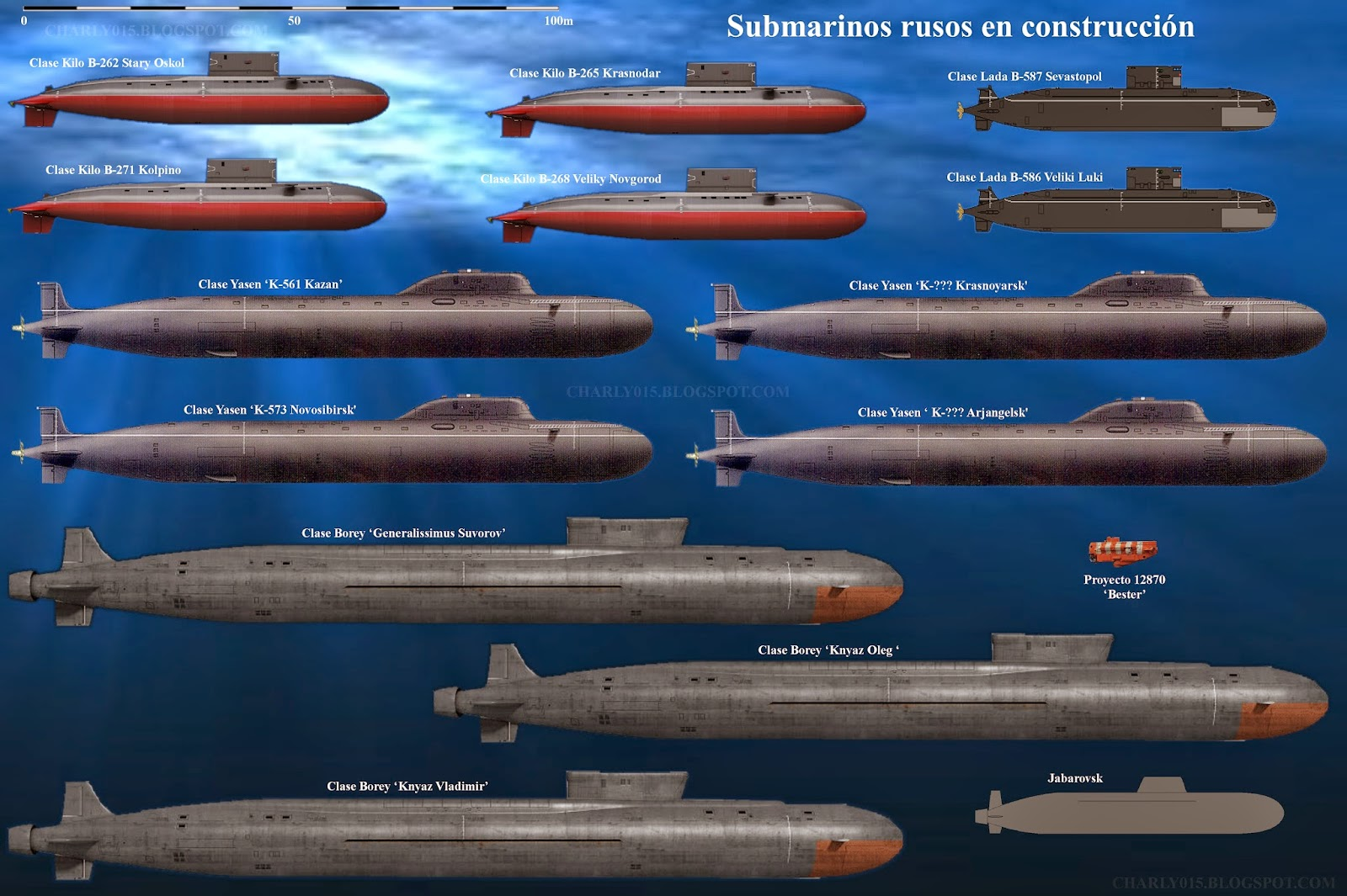 Russian Nuclear Submarine Force: Discussion - Page 5 Submarinos%2Brusos%2Ben%2Bconstrucci%C3%B3n