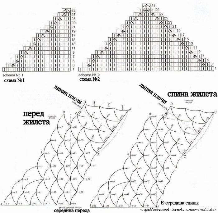 Схемы вязания спицами с описанием