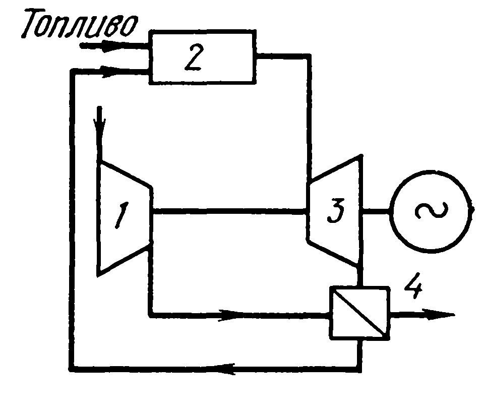 схема газотурбинной