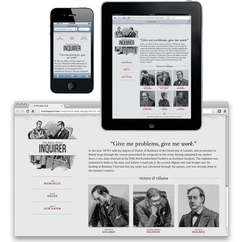 Web design receptiv (Responsive web design)