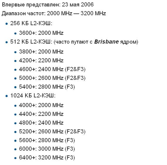 Частоты двухъядерных процессоров AMD Athlon X2