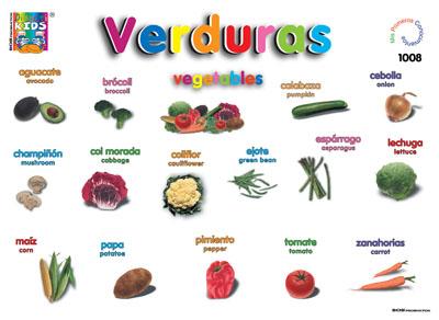 Aprender el nombre de frutas y verduras en ingl s para - Verduras lista de nombres ...