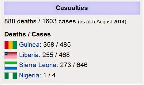 http://en.wikipedia.org/wiki/2014_West_Africa_Ebola_outbreak