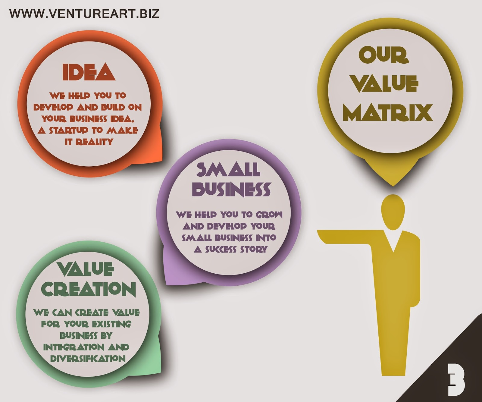 Start-Up  Developing Ideas Creating Value - Venture Art
