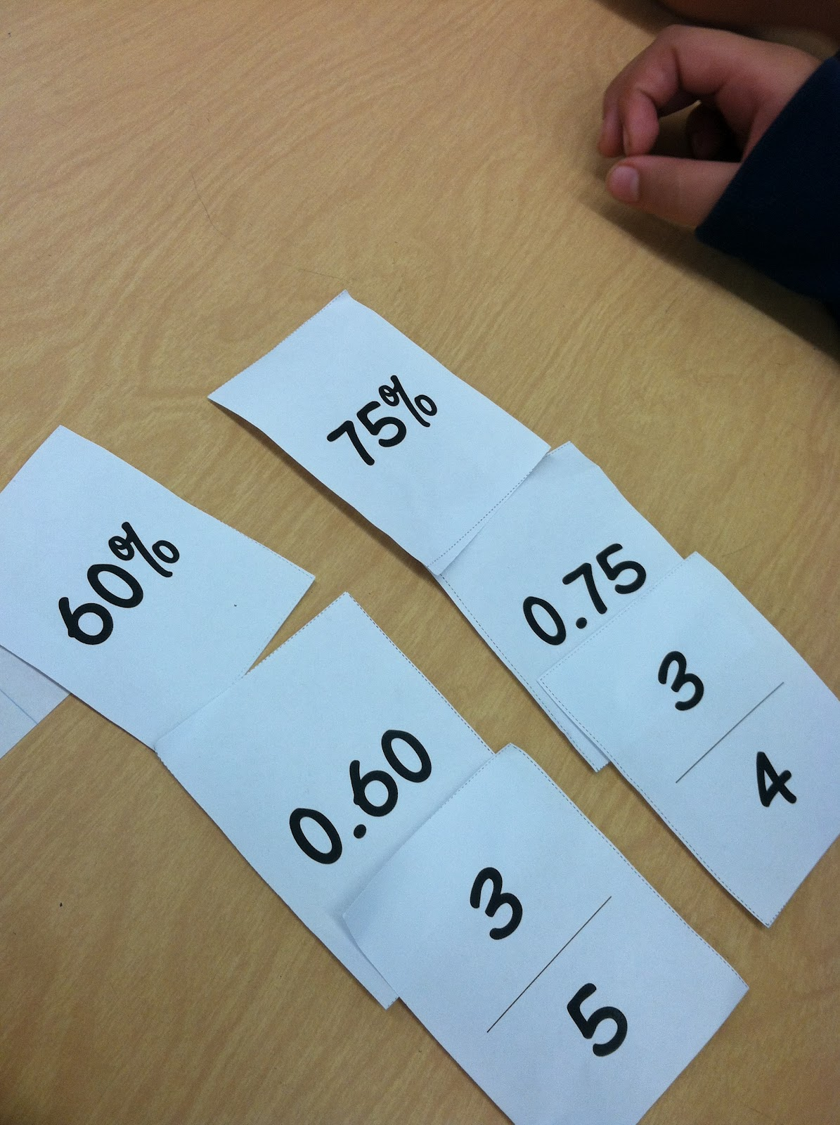 Fraction, Decimal, and Percent Go Fish! - Teaching in Room 6