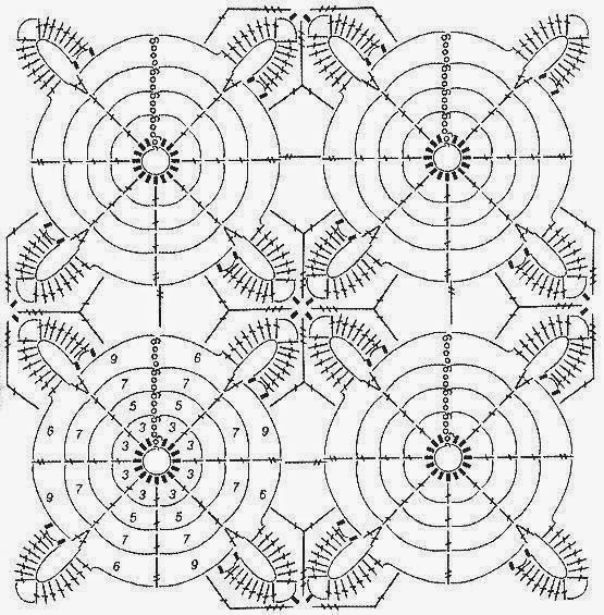 ergahandmade  crochet lace shawl   diagram