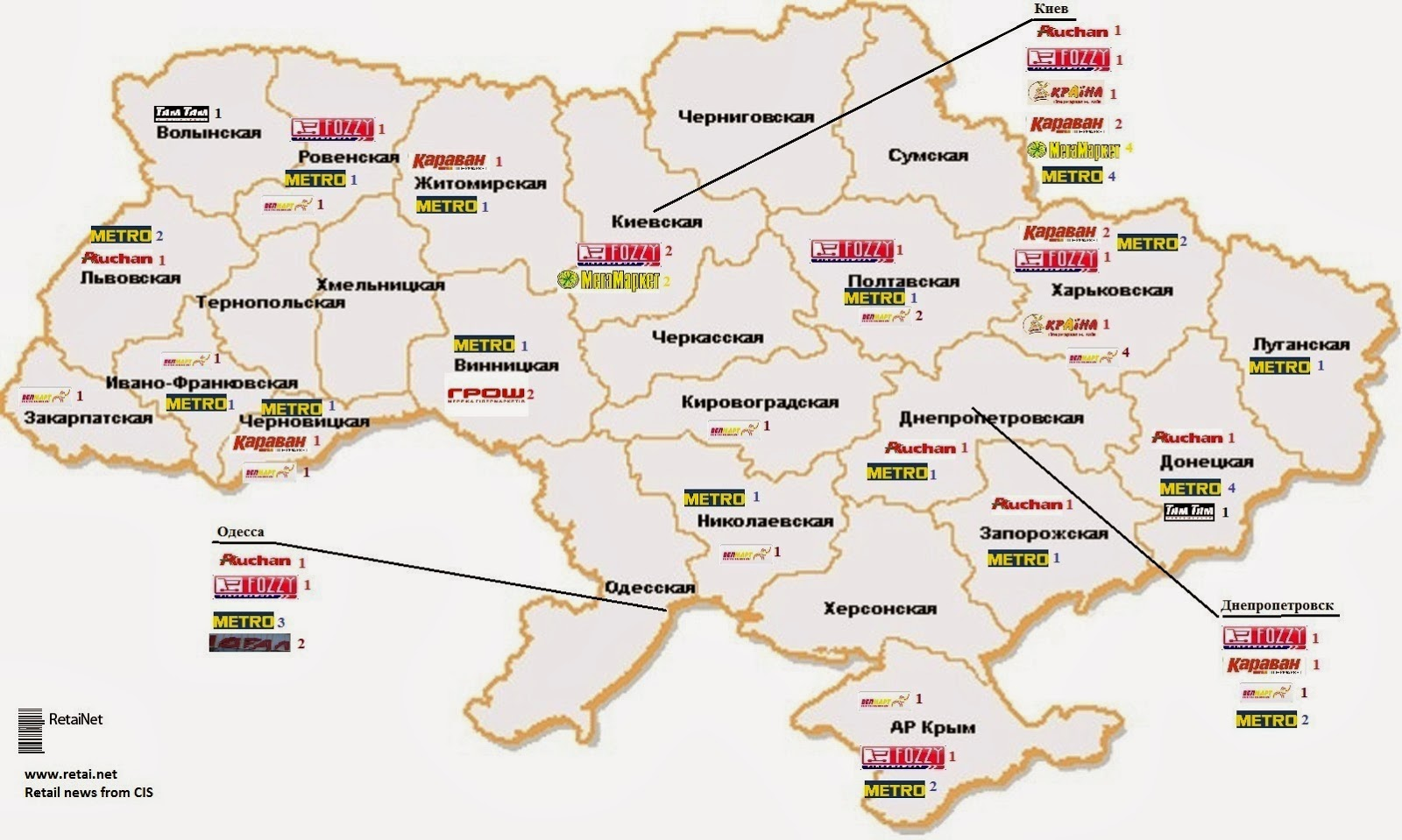 map of ukraine hypermarkets