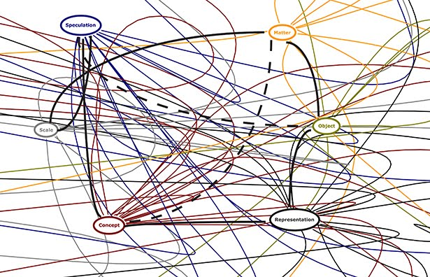 what is intertextuality? image source: https://newmaterialismincontemporaryart.wordpress.com/2015/0