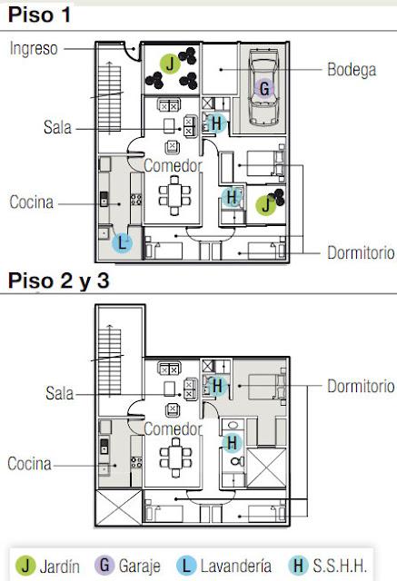 PLANOS DE 3 CASAS EN UNA EN 126 M2 via www.planosdecasas.blogspot.com