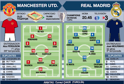 Man Utd Real Madrid 2013