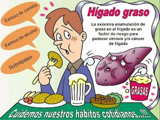 hígado graso,ferritina,hemocromatosis,hierro alto