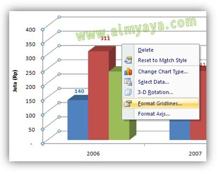 Gambar:  Merubah warna gridlines chart / grafik microsoft excel