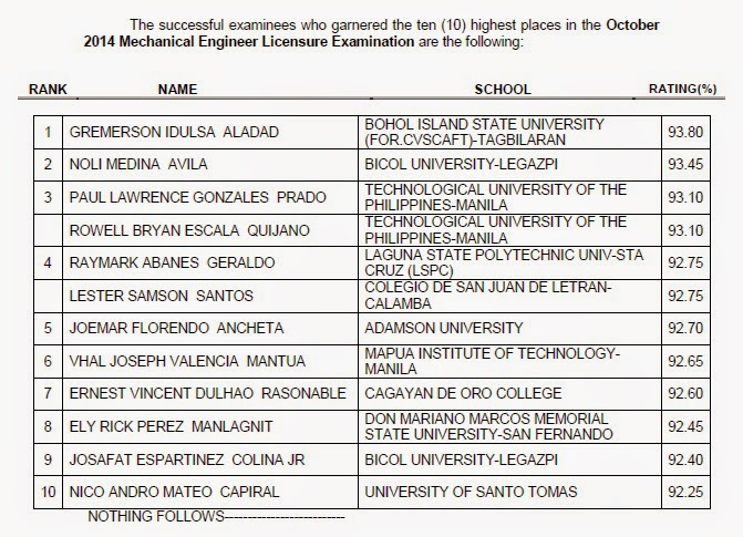 PRC Top 10 Mechanical Engineer (ME) board exam October 2014